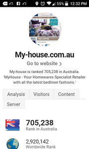 My-house.com. au domain name for sale suit real estate etc Perth Perth City Area Preview