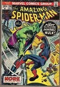Hulk vs Spiderman Comic