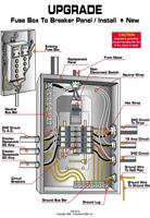 Electrical/ Plumbing Repairs