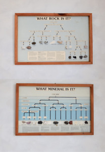 pair of vintage science educational charts - rocks minerals