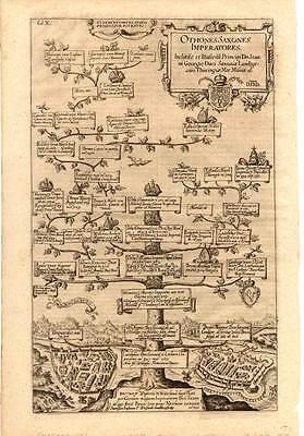 Magdeburg-Stammbaum-Heraldik Kupferstich Albizzi 1610