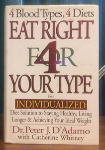 NEW PRICE!! Eat Right for Your (Blood) Type