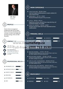 Resume Writing Find Or Advertise Services In Toronto Gta