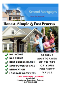 Second Mortgage & Home Equity Loans - Fast Closing / Low Rates