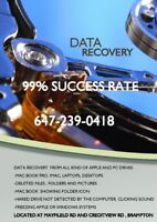 Data Recovery from Dead/Irresponsive Hard Drives/USB/Memory Card