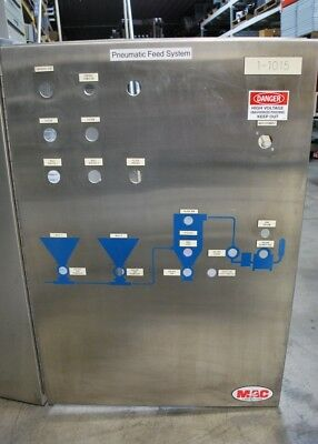 Hoffman A42h3010 Stainless Steel Enclosure - Used