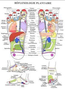 Soins des pieds spécialisés, réflexologie plantaire ! Saguenay Saguenay-Lac-Saint-Jean image 8