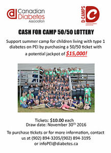 Cash for Camp Lottery - Chance to Win $15,000!!!!