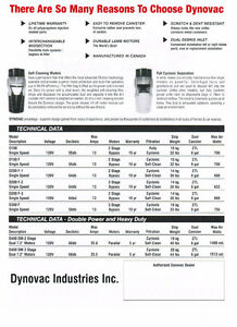 DYNOVAC CENTRAL VACUUM SYSTEMS - MADE IN RED DEER Peterborough Peterborough Area image 2