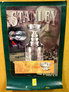 Stanley Cup Hockey Posters