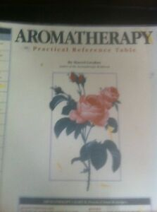 Aromatherapy chart hand and foot reflexology charts  Prince George British Columbia image 3