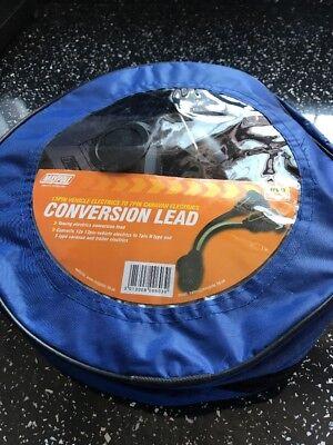 Conversion Lead