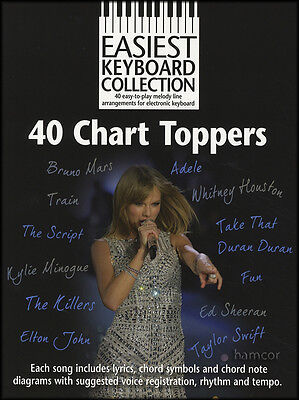 Easiest Keyboard Collection 40 Chart Toppers Easy Pop Hits Sheet Music Book