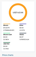 Bulk bitcoins available for urgent sale .