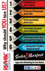 --Would you like to Sell your Home?  We can Help You!