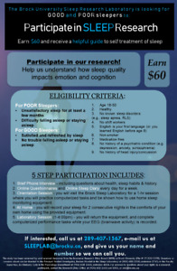 Participants Needed for Insomnia Research at Brock