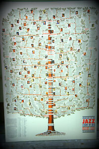 THE HISTORY OF JAZZ IN THE USA