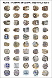 Championship rings are the best