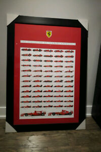 The Evolution of Ferrari Formula 1, every vehicle from 1950-2011