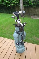 Right handed golf clubs