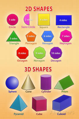 2D And 3D Shapes Educational Chart Poster Poster Print  13X19