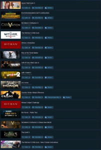 Steam | Buy, Sell, Find Great Deals on PC Games in City of Toronto