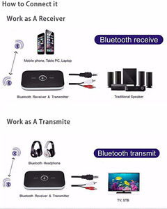 Bluetooth Transmitter & Receiver for your Stereo system