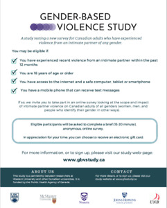 Gender Based Violence Study