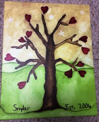Family Tree Canvas Product Features •	Beautiful watercolor art