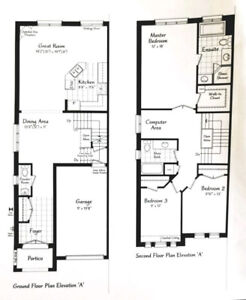 3 Beds+Den 3 Baths House Available from 1st or 15th October