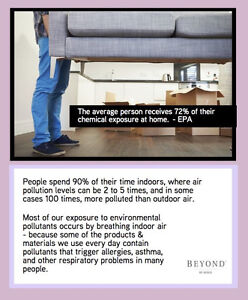Is Stale Air Affecting your Indoor Air Quality