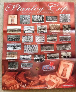 MOLSON CANADIAN STANLEY CUP CHAMPIONS POSTER ~ 1919 - 1944