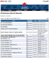 Incorporation,Business Registration & Name Search , Nuans