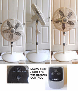 REMOTE Control Floor / Table Fan, Made in USA (TEXT/CALL Pls)