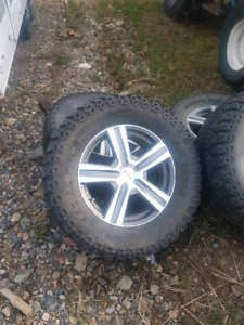 33 inch tires on 18 inch rtx rims