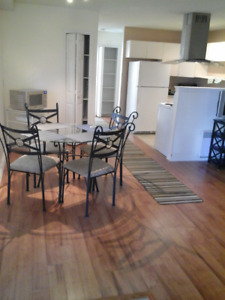ROYAL ROADS UNIVERSITY FULLY FURNISHED 2 BEDROOMS