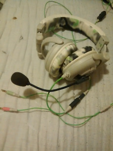 Skullcandy headphones worn once