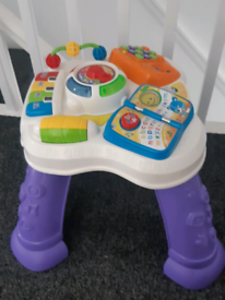 Learning activity table