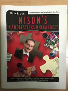 Nison's Candlesticks Unleashed Metastock Add-On...Was $150!!!