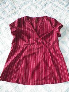 Vêtements de Maternité (Lot 4)