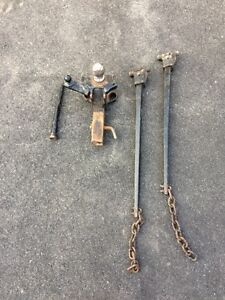 Sway bars and receiver