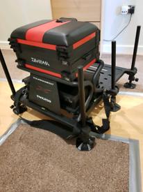 Daiwa tnx 250 seat box