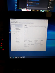 Dell Latitude E5520 I5 4GB Ram 500GB HDD Wth Dock and 2 Chargers