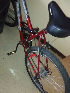 Selling supercycle