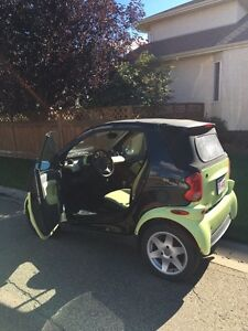 FORTWO Mercedes Smart Car