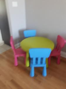 table et chaises pour enfant Ikea