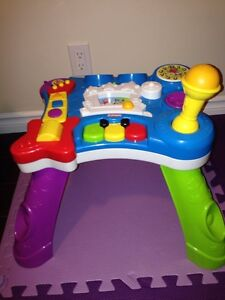 Activity Table | Kijiji: Free Classifieds in Mississauga ...