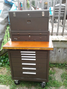 Kennedy machinists toolbox
