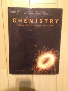 Chemistry - Human activity, Chemical Reactivity