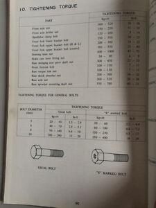 1973 Suzuki GT185 Service Manual Regina Regina Area image 5